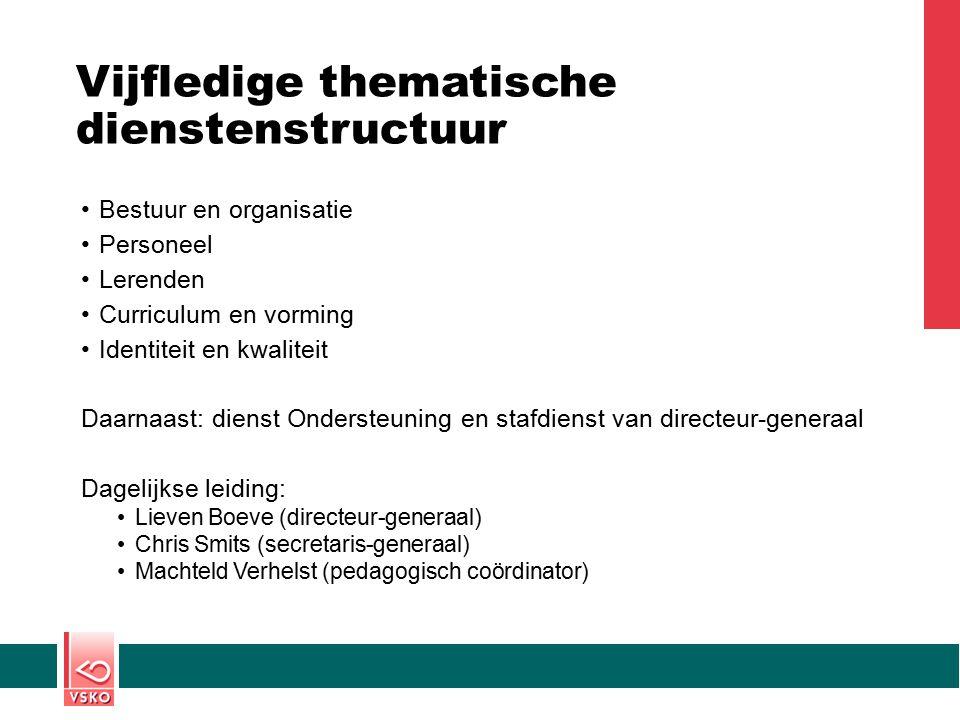 Vijfledige thematische dienstenstructuur
