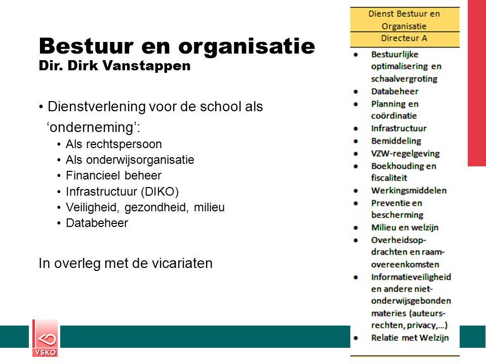 Bestuur en organisatie Dir. Dirk Vanstappen