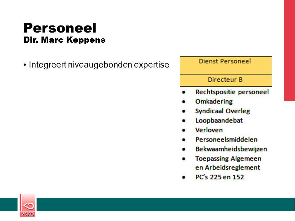 Personeel Dir. Marc Keppens