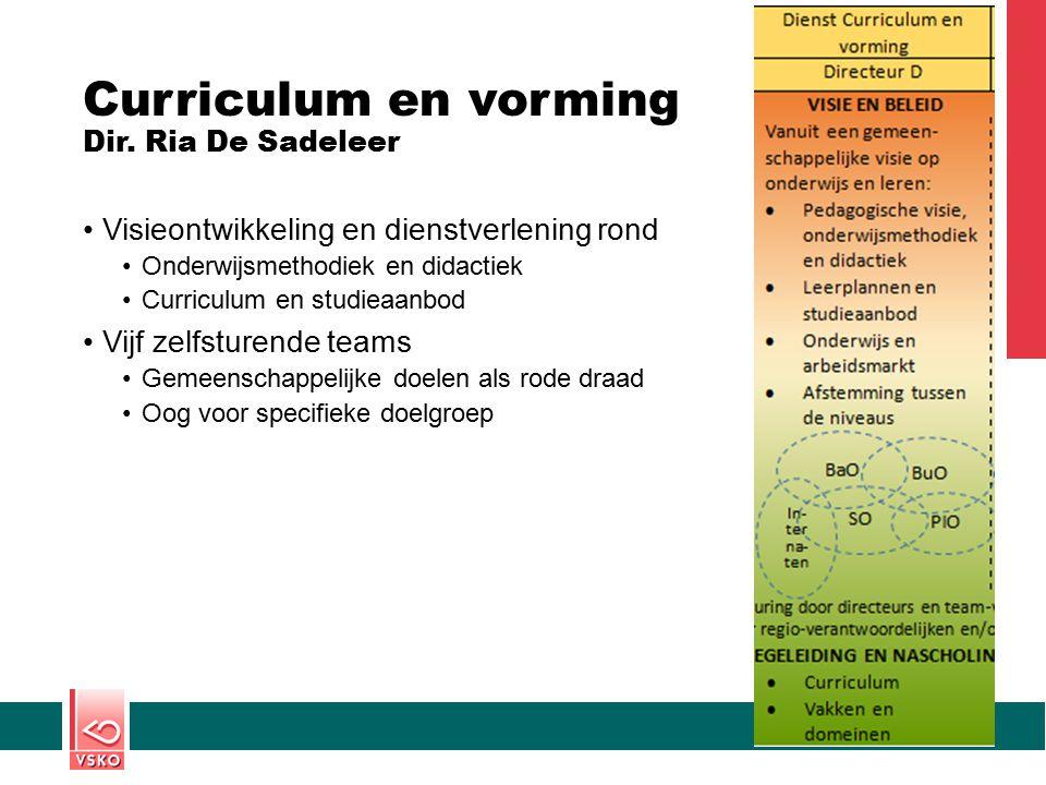Curriculum en vorming Dir. Ria De Sadeleer
