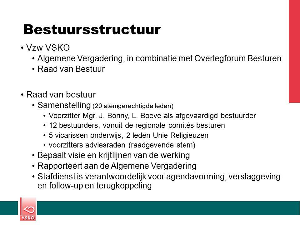 Bestuursstructuur Vzw VSKO Raad van bestuur