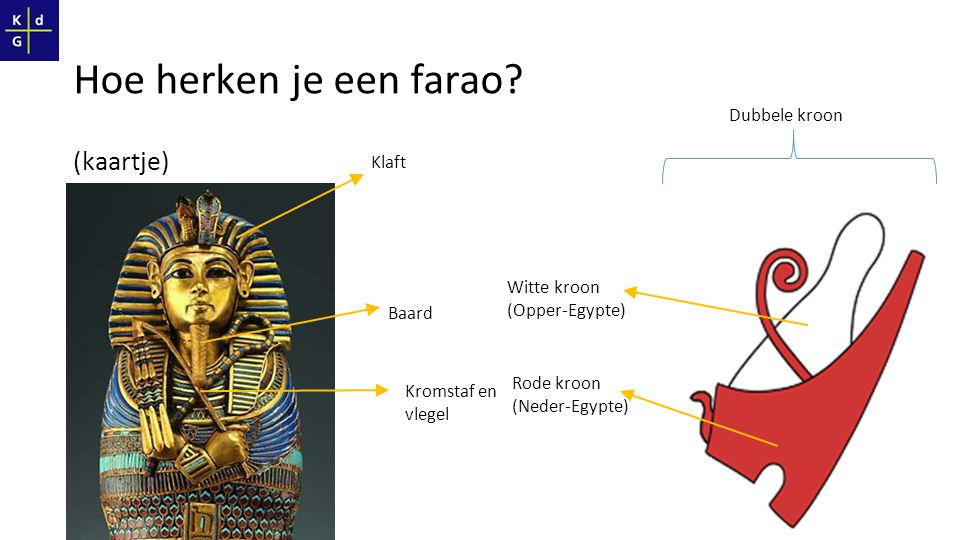 Hoe herken je een farao (kaartje) Dubbele kroon Klaft