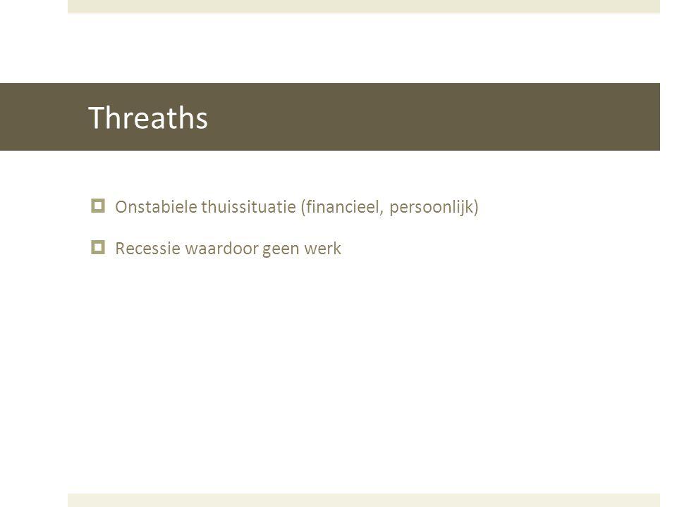 Threaths Onstabiele thuissituatie (financieel, persoonlijk)