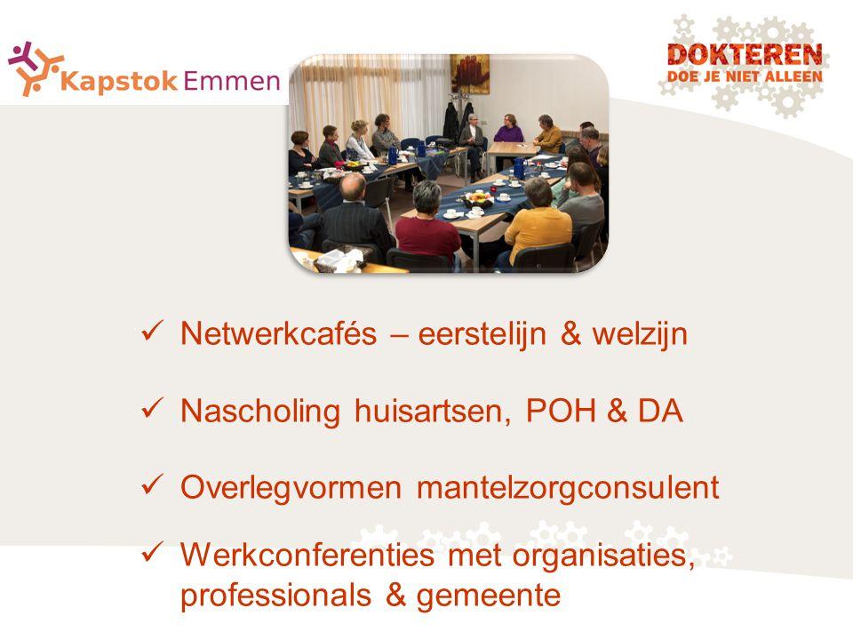Netwerkcafés – eerstelijn & welzijn Nascholing huisartsen, POH & DA
