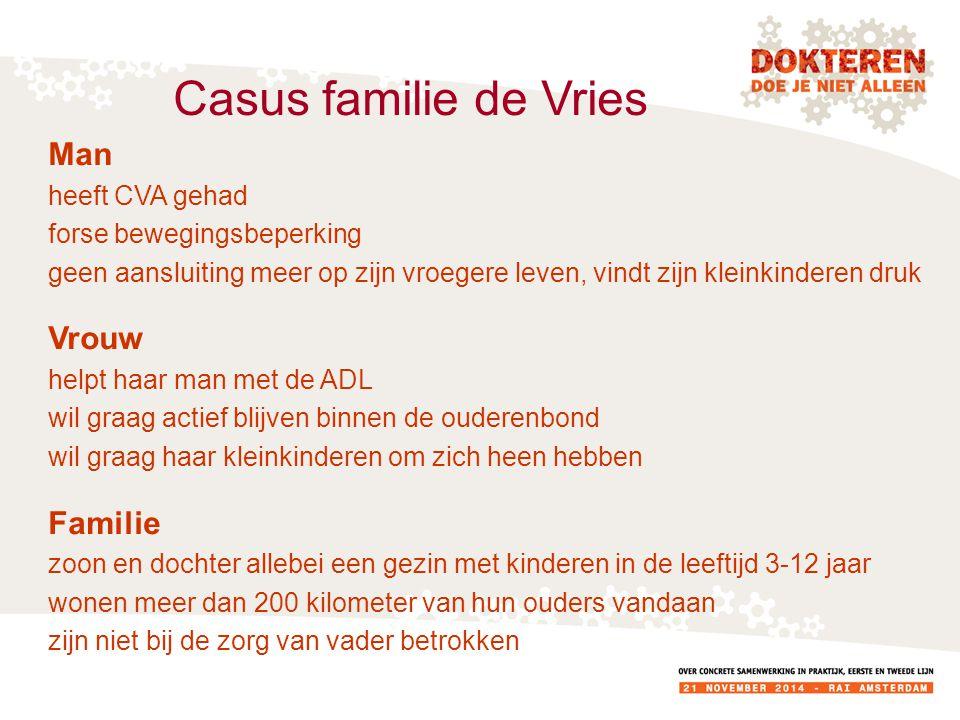 Casus familie de Vries Man Vrouw Familie heeft CVA gehad