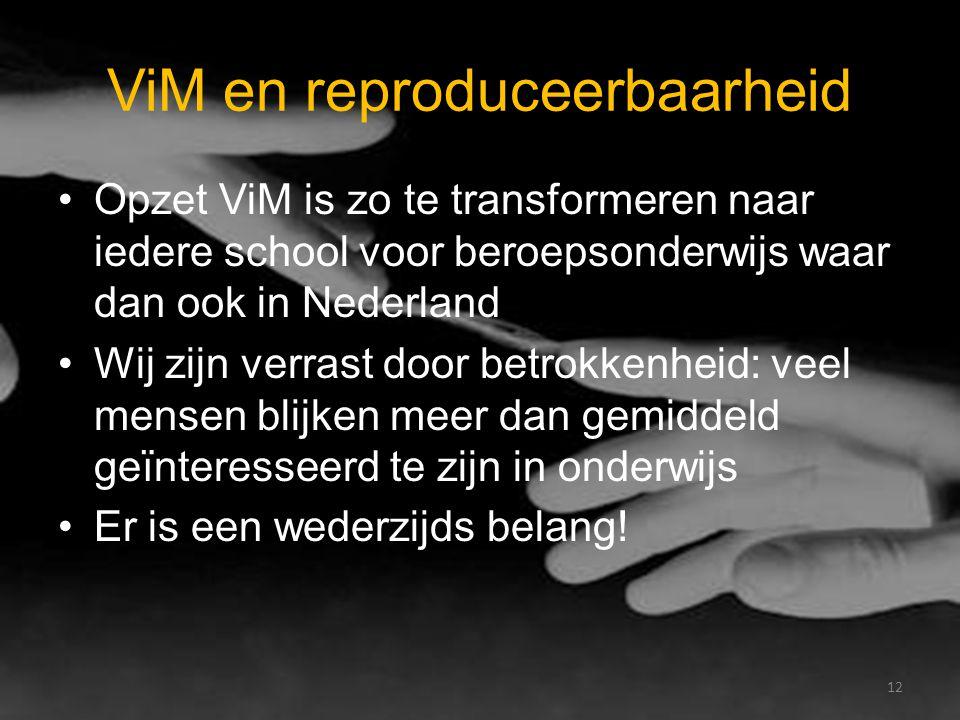 ViM en reproduceerbaarheid