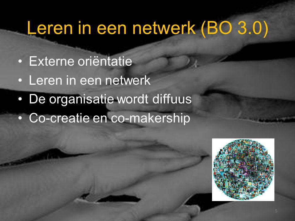 Leren in een netwerk (BO 3.0)