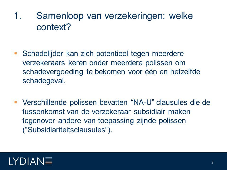 1. Samenloop van verzekeringen: welke context