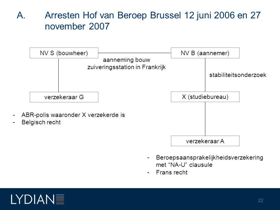 A. Arresten Hof van Beroep Brussel 12 juni 2006 en 27 november 2007