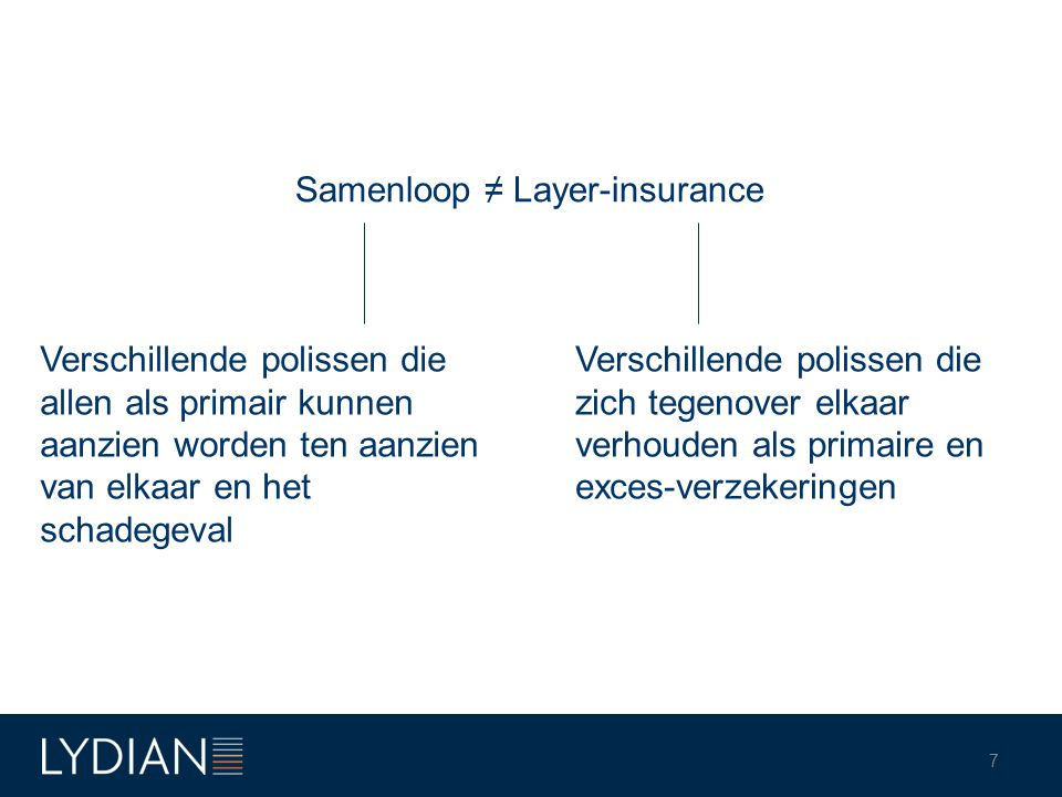 Samenloop ≠ Layer-insurance