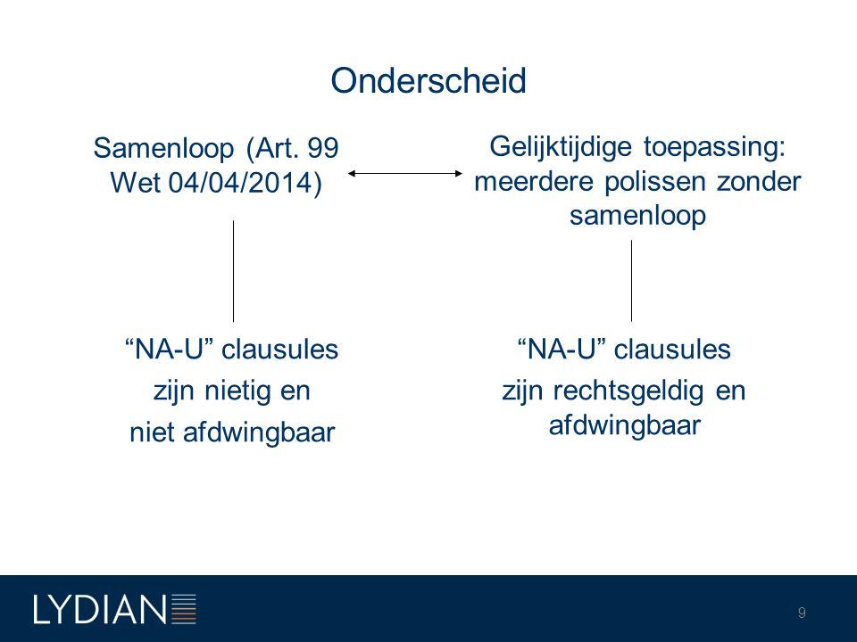 Onderscheid Samenloop (Art. 99 Wet 04/04/2014)