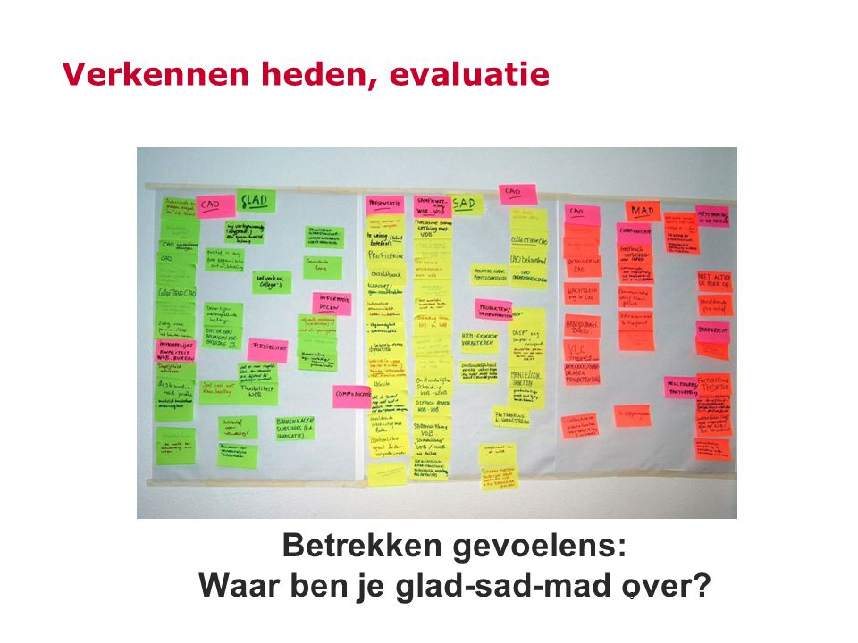 Verkennen heden, evaluatie