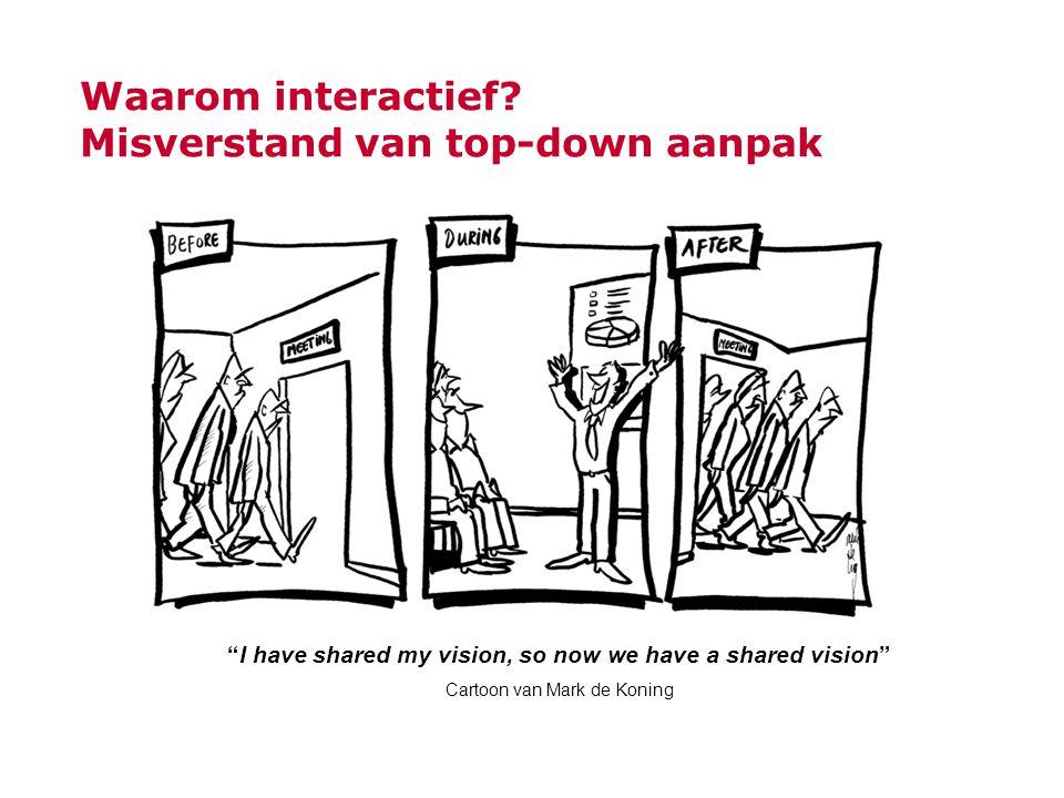 Waarom interactief Misverstand van top-down aanpak