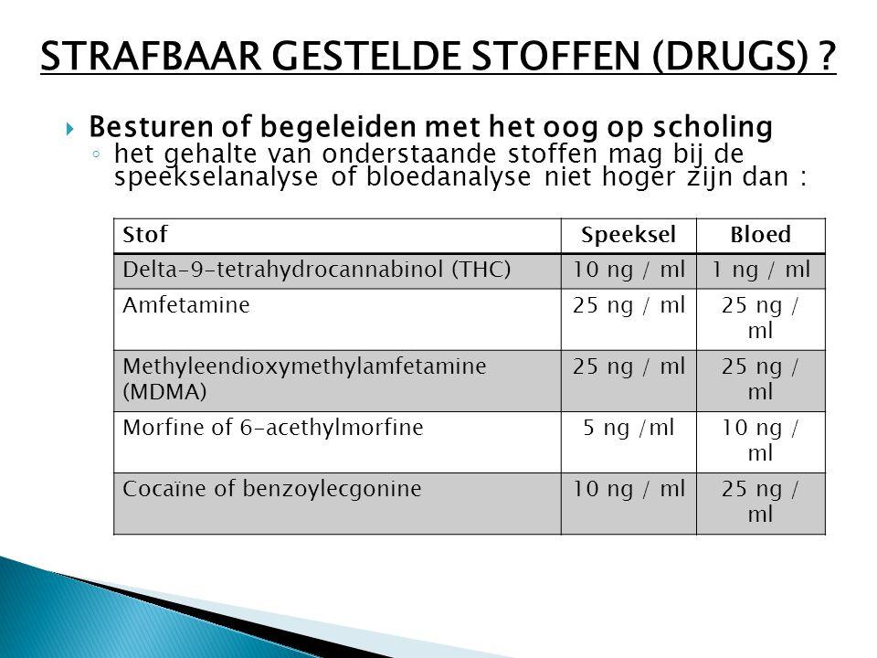 STRAFBAAR GESTELDE STOFFEN (DRUGS)