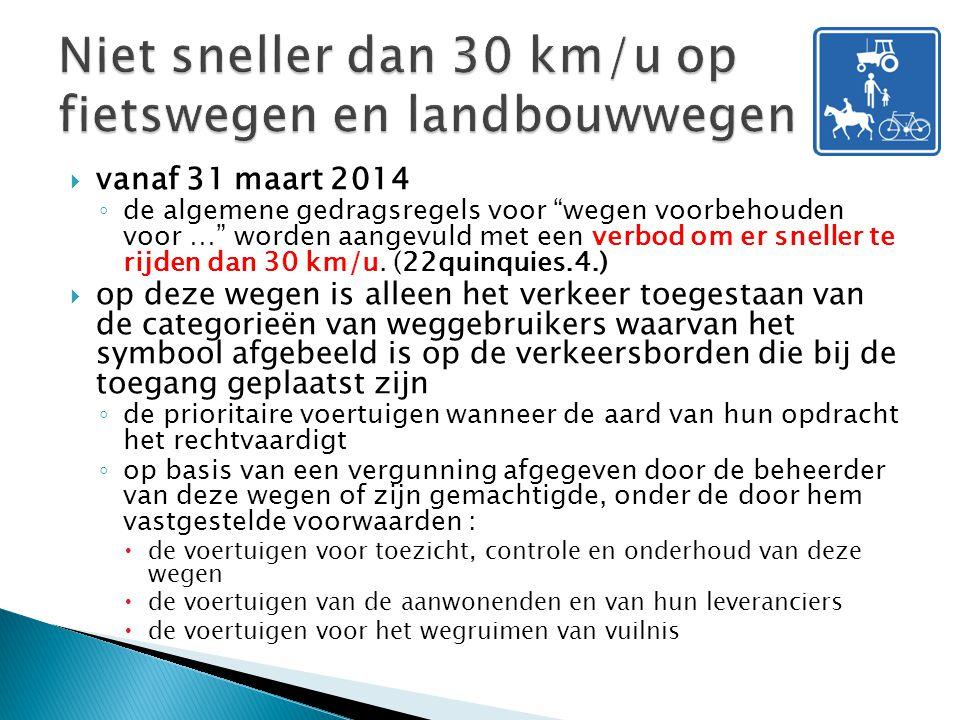 Niet sneller dan 30 km/u op fietswegen en landbouwwegen