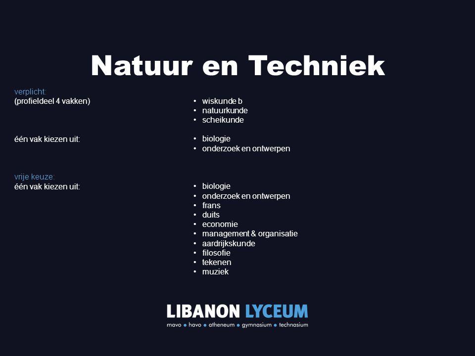 Natuur en Techniek verplicht: (profieldeel 4 vakken) wiskunde b