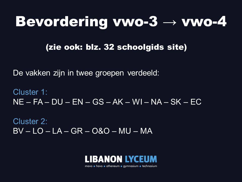Bevordering vwo-3 → vwo-4