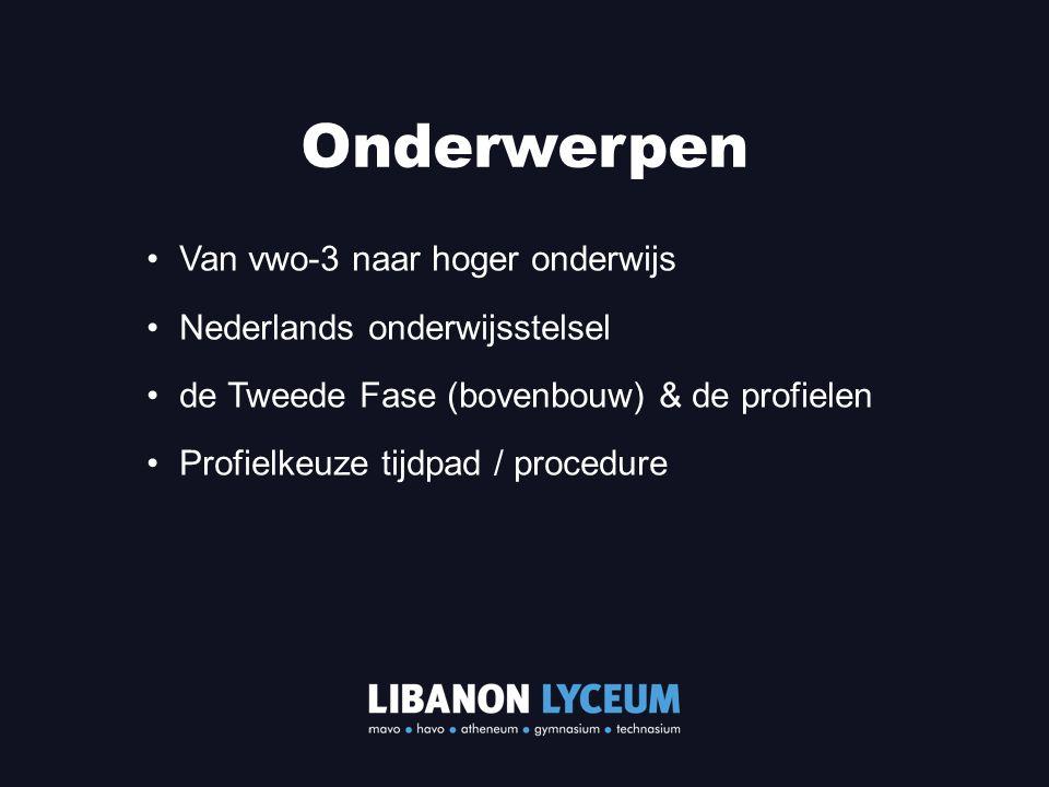 Onderwerpen Van vwo-3 naar hoger onderwijs Nederlands onderwijsstelsel