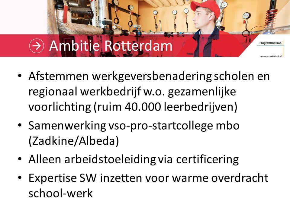 Ambitie Rotterdam Afstemmen werkgeversbenadering scholen en regionaal werkbedrijf w.o. gezamenlijke voorlichting (ruim 40.000 leerbedrijven)