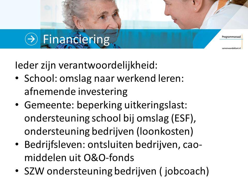 Financiering Ieder zijn verantwoordelijkheid:
