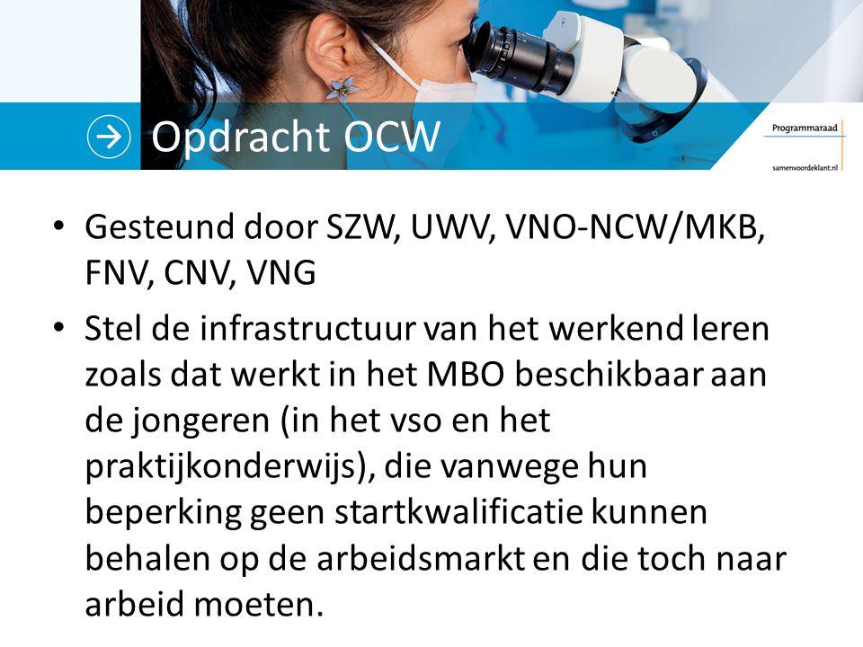 Opdracht OCW Gesteund door SZW, UWV,VNO/NCW/MKB, FNV/CNV, VNG