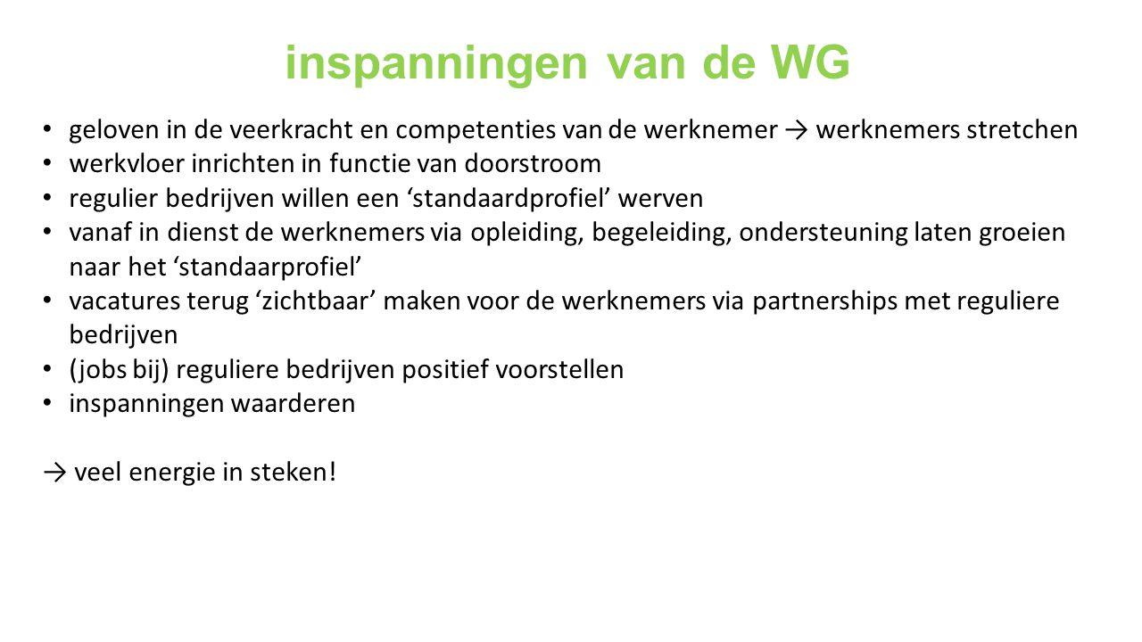 inspanningen van de WG geloven in de veerkracht en competenties van de werknemer → werknemers stretchen.