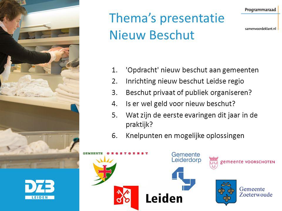 Thema's presentatie Nieuw Beschut