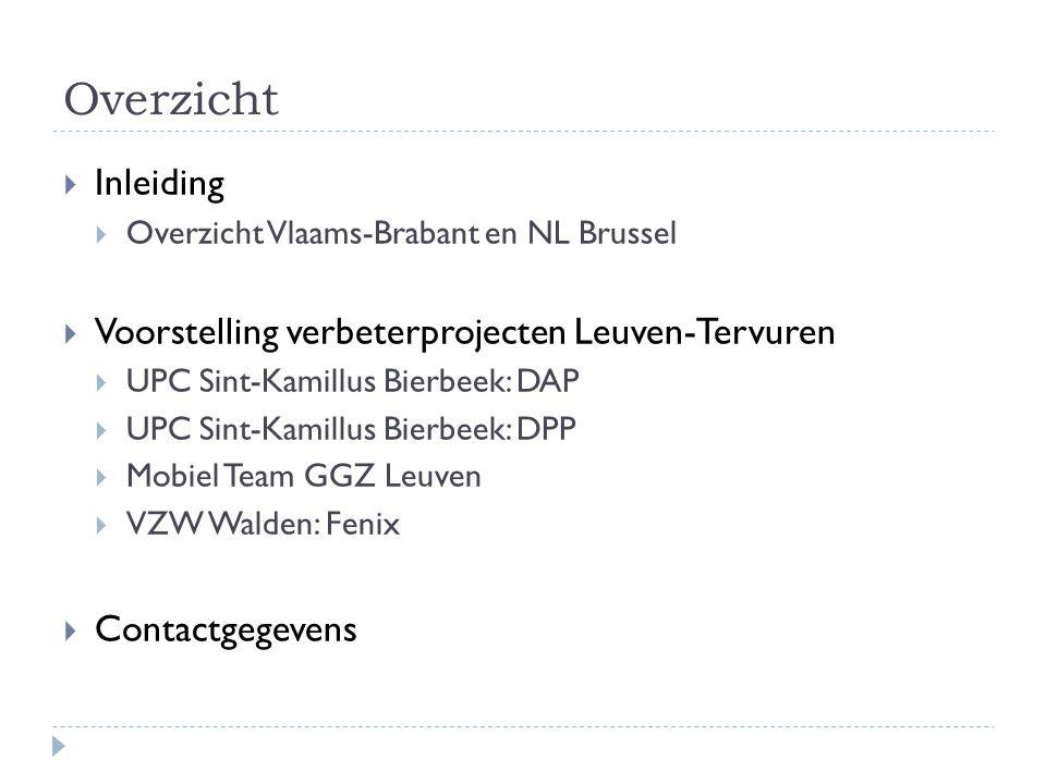 Overzicht Inleiding Voorstelling verbeterprojecten Leuven-Tervuren