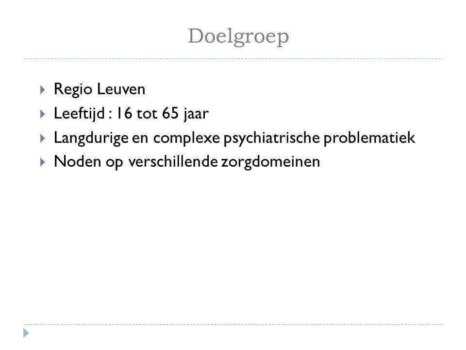 Doelgroep Regio Leuven Leeftijd : 16 tot 65 jaar