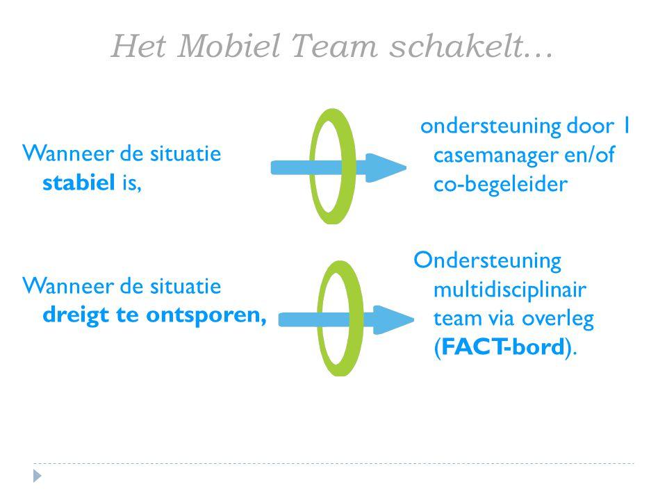 Het Mobiel Team schakelt…