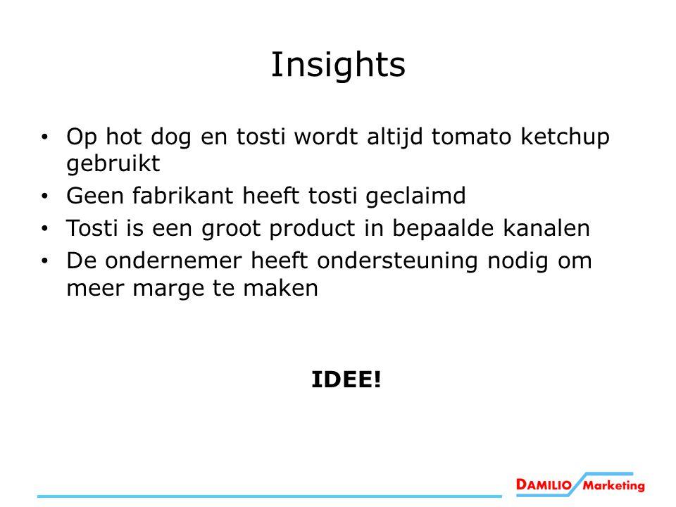 Insights Op hot dog en tosti wordt altijd tomato ketchup gebruikt