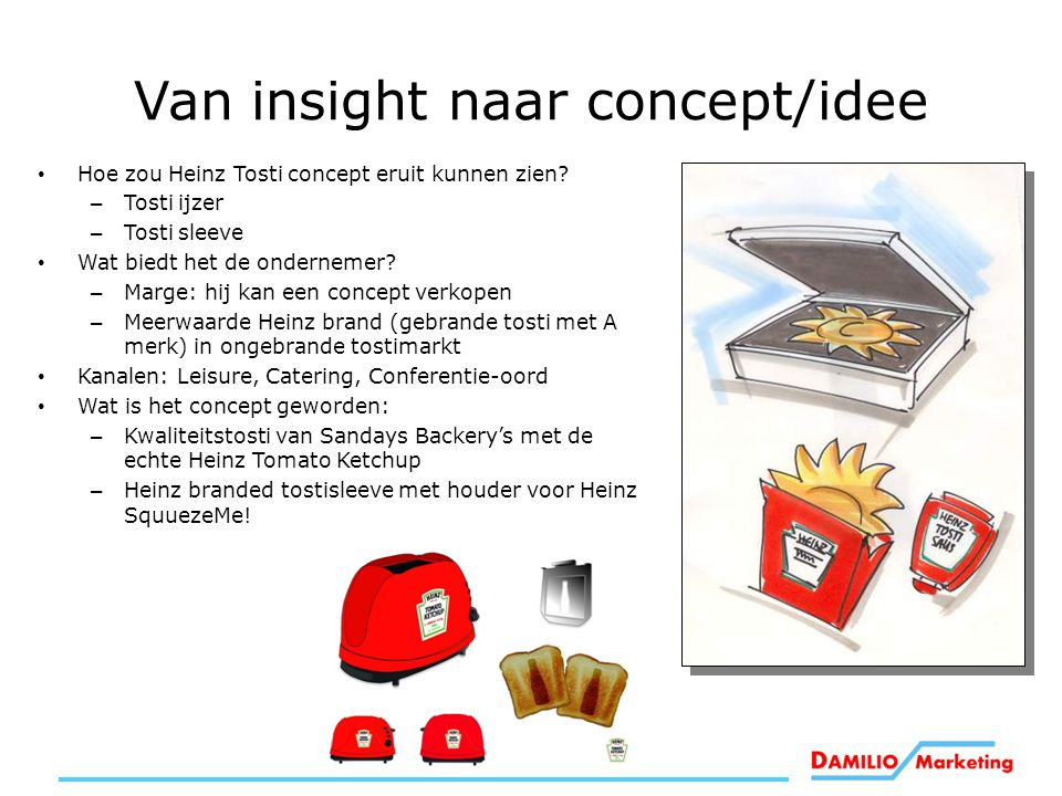 Van insight naar concept/idee