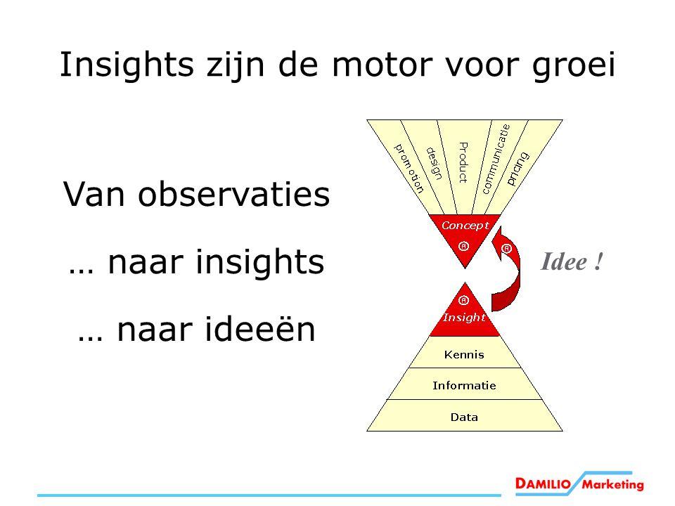 Insights zijn de motor voor groei