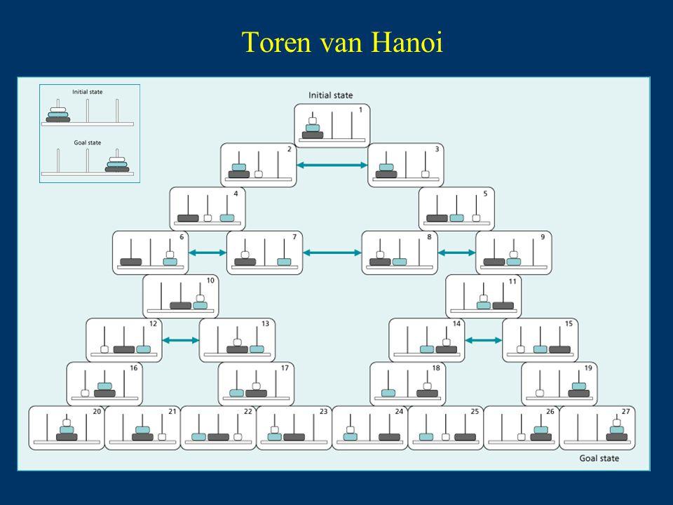 Toren van Hanoi