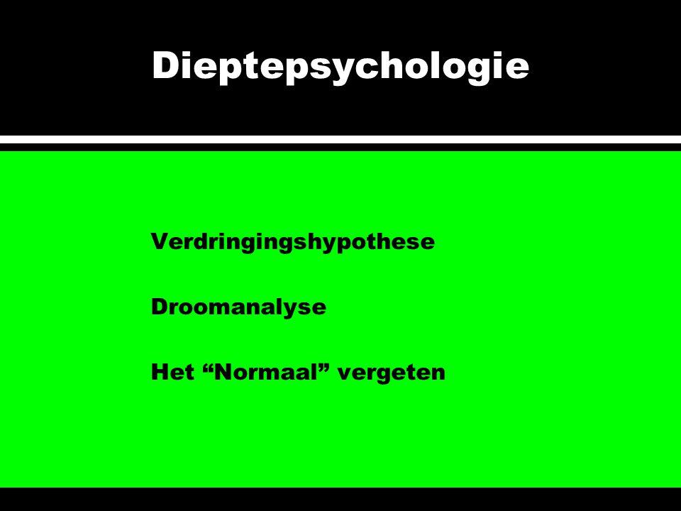 Dieptepsychologie Verdringingshypothese Droomanalyse