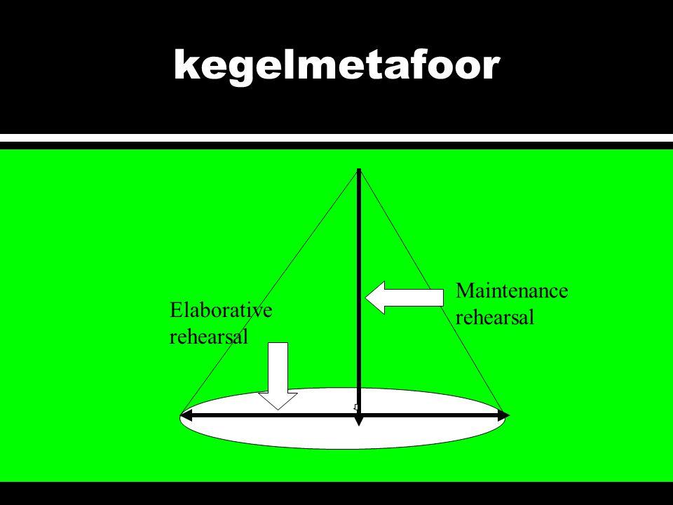 kegelmetafoor Maintenance rehearsal Elaborative rehearsal