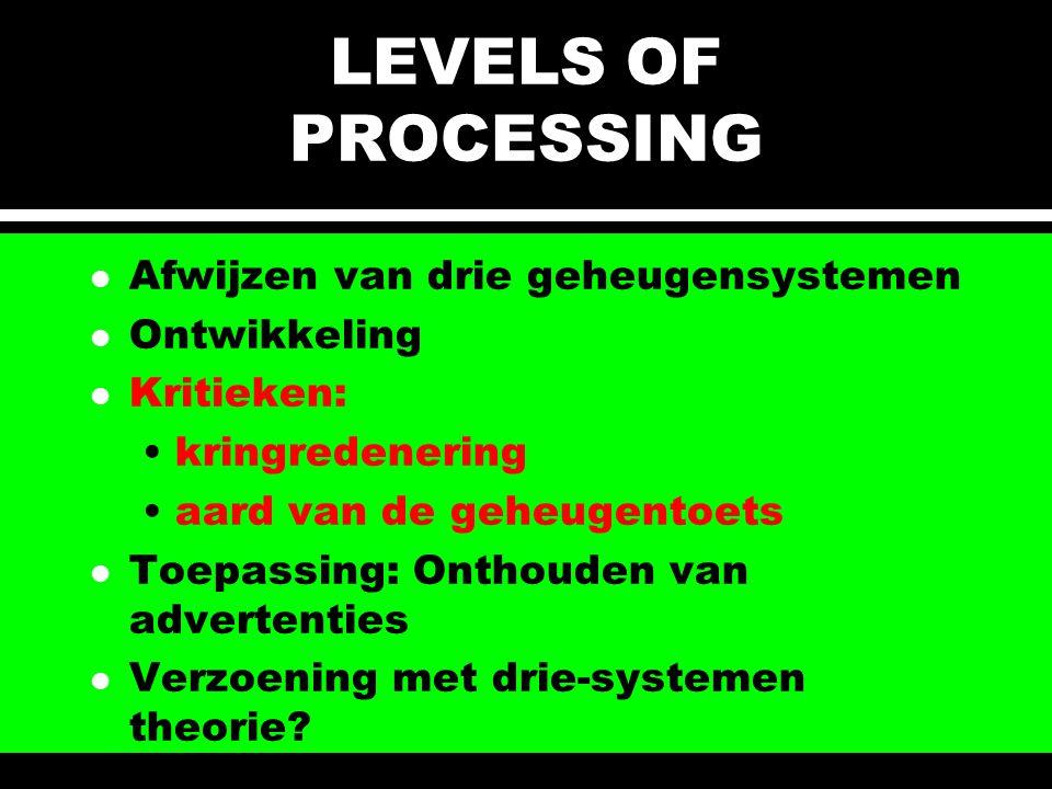 LEVELS OF PROCESSING Afwijzen van drie geheugensystemen Ontwikkeling