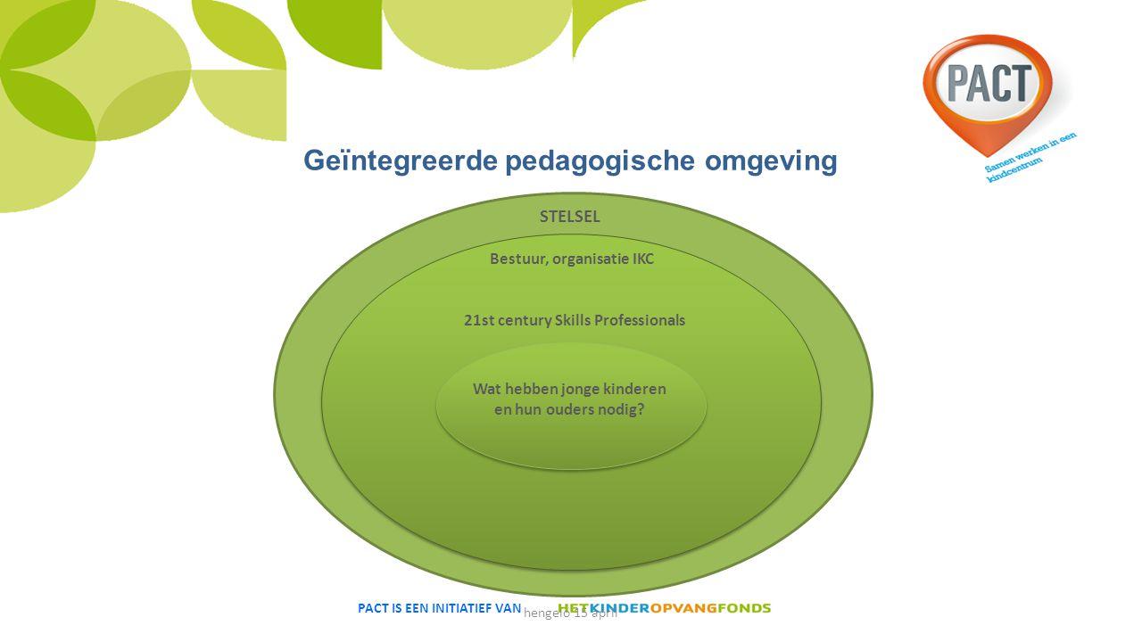 Geïntegreerde pedagogische omgeving
