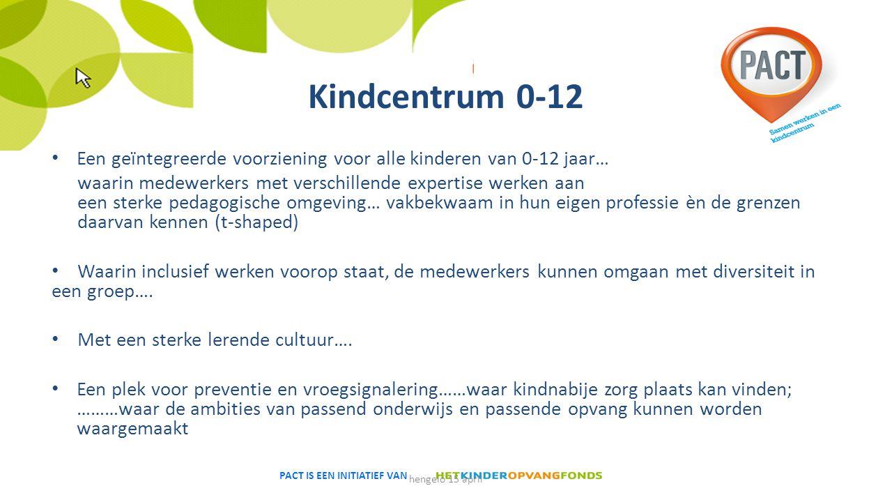 Kindcentrum 0-12 Een geïntegreerde voorziening voor alle kinderen van 0-12 jaar…