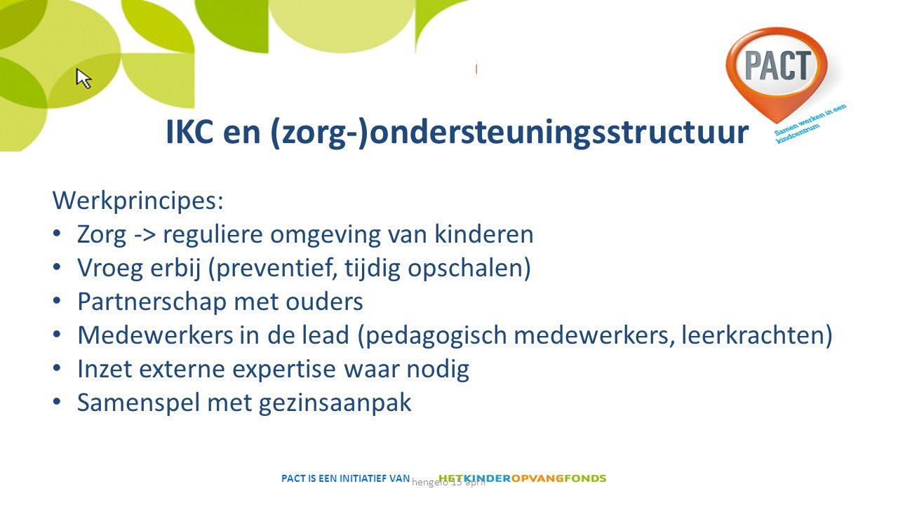 IKC en (zorg-)ondersteuningsstructuur