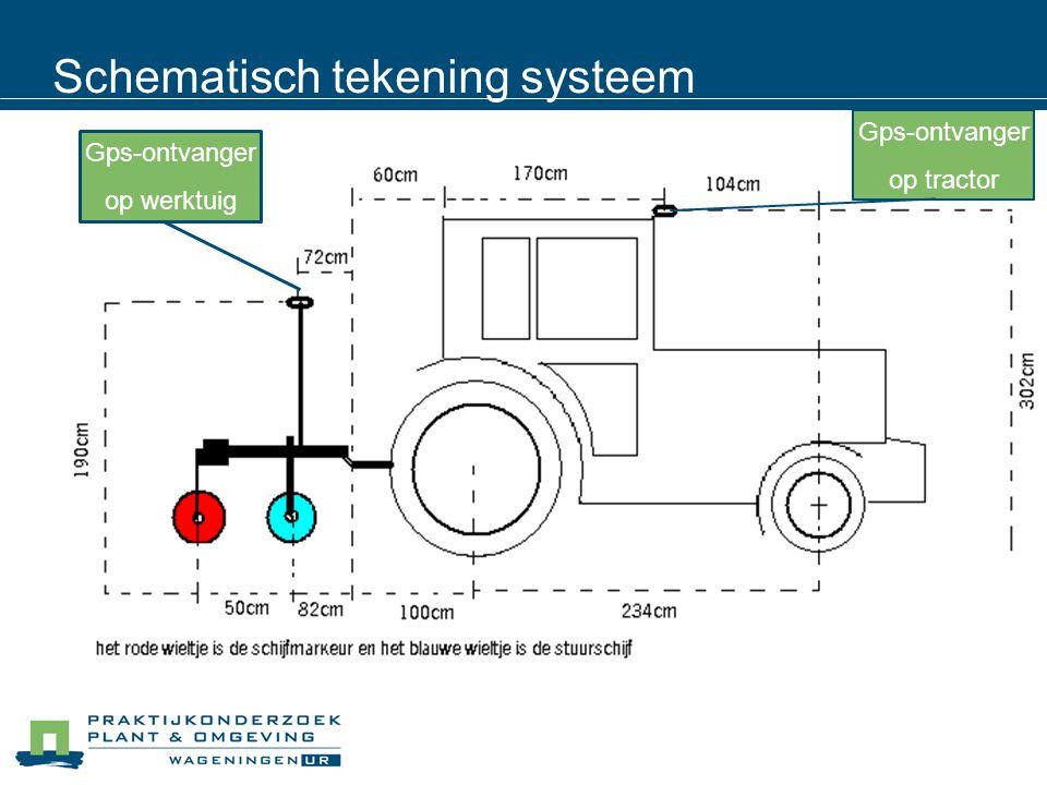 Schematisch tekening systeem