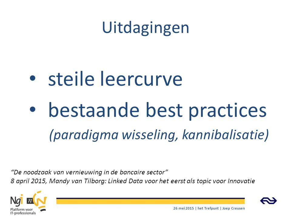 bestaande best practices