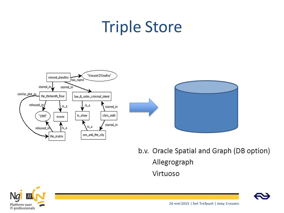 Triple Store b.v. Oracle Spatial and Graph (DB option) Allegrograph