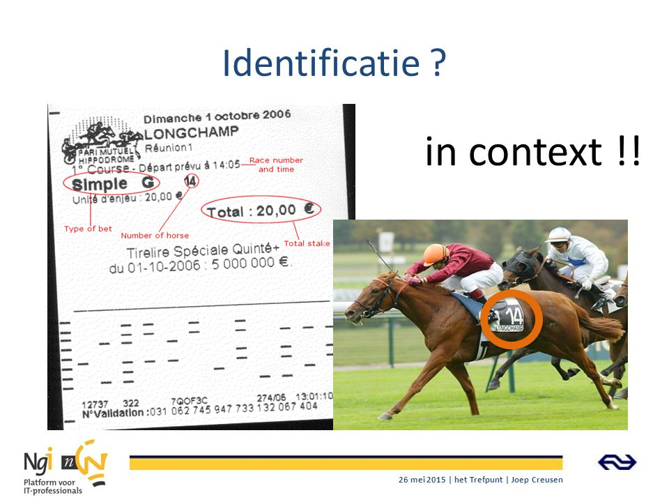 in context !! Identificatie 1