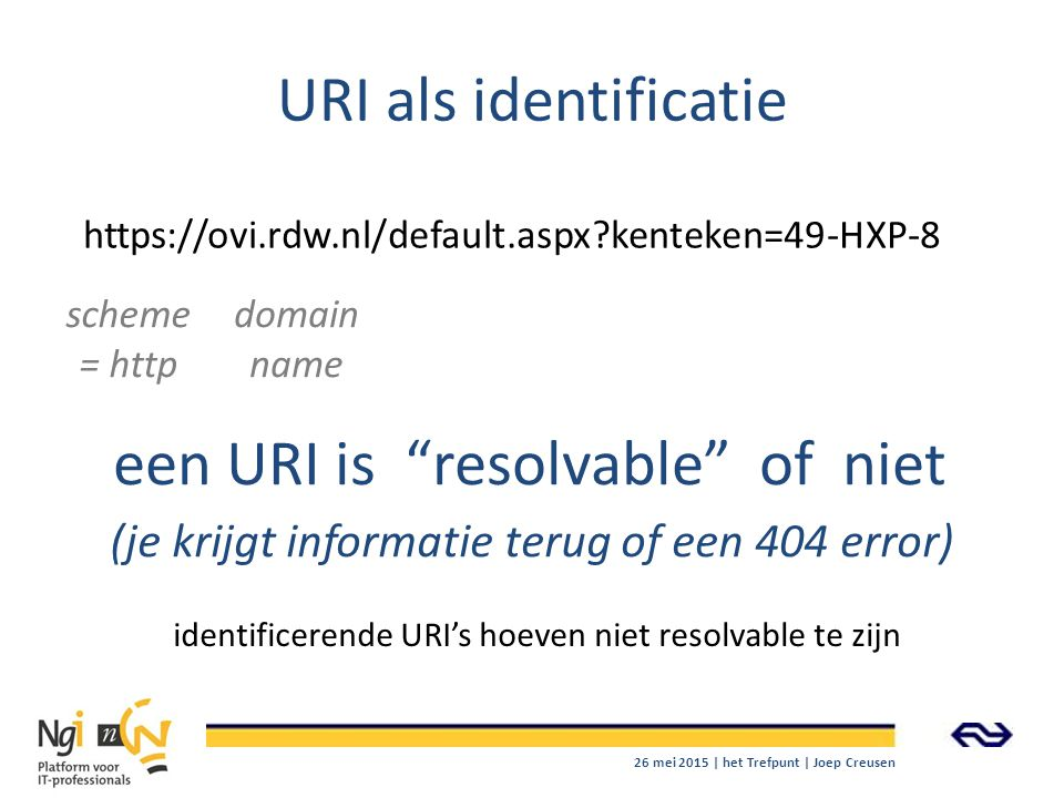 een URI is resolvable of niet