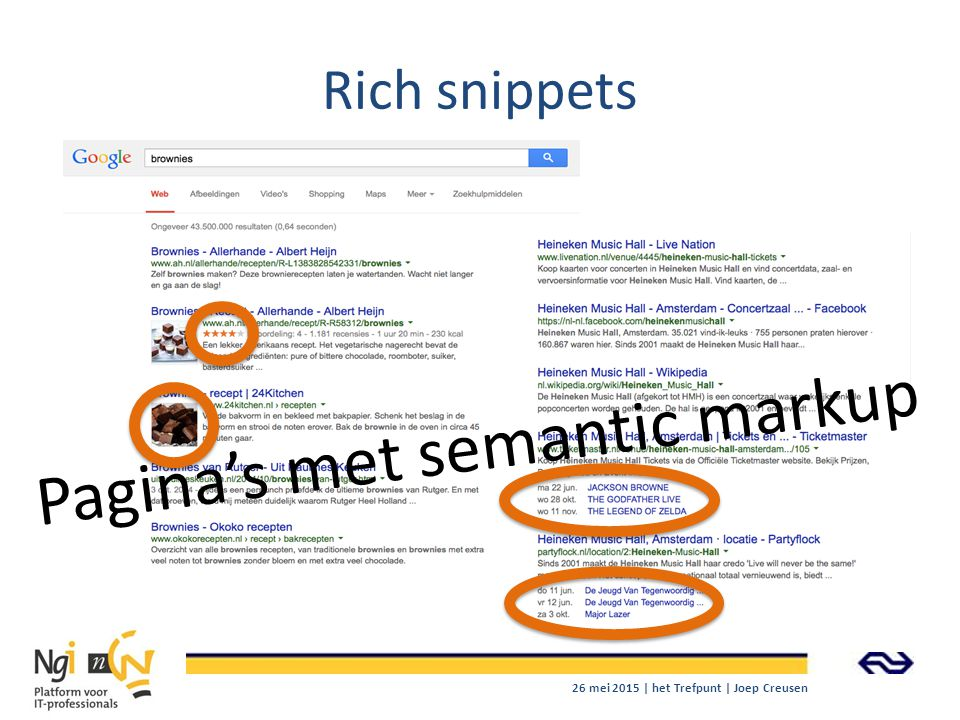 Pagina's met semantic markup