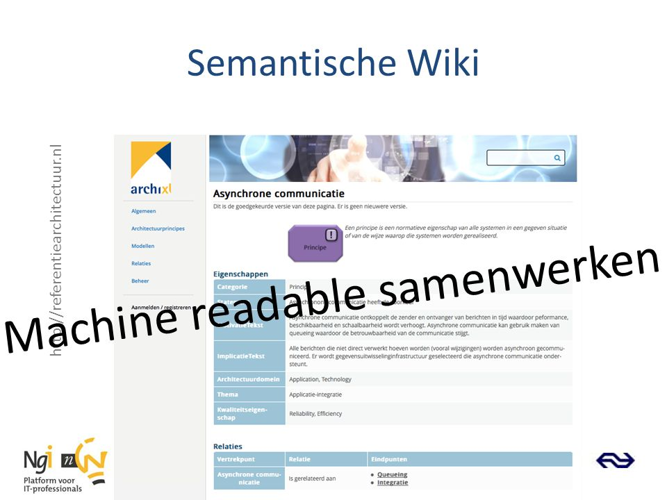 Machine readable samenwerken