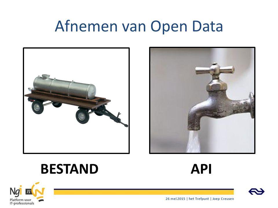 Afnemen van Open Data BESTAND API