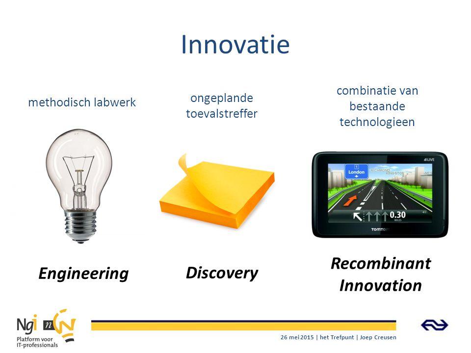 Recombinant Innovation