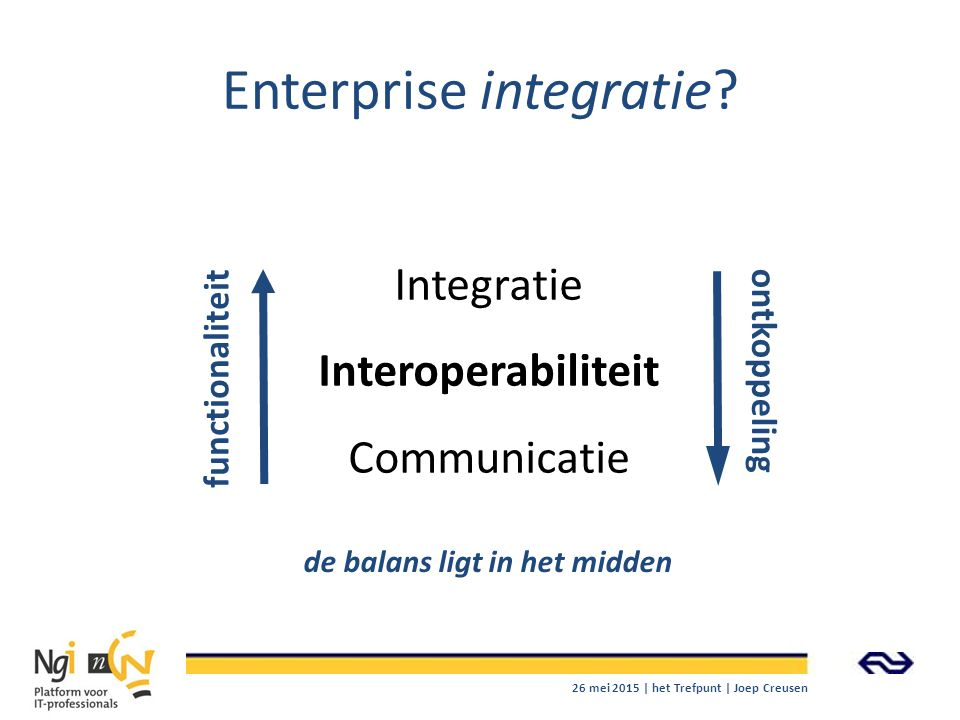 Enterprise integratie